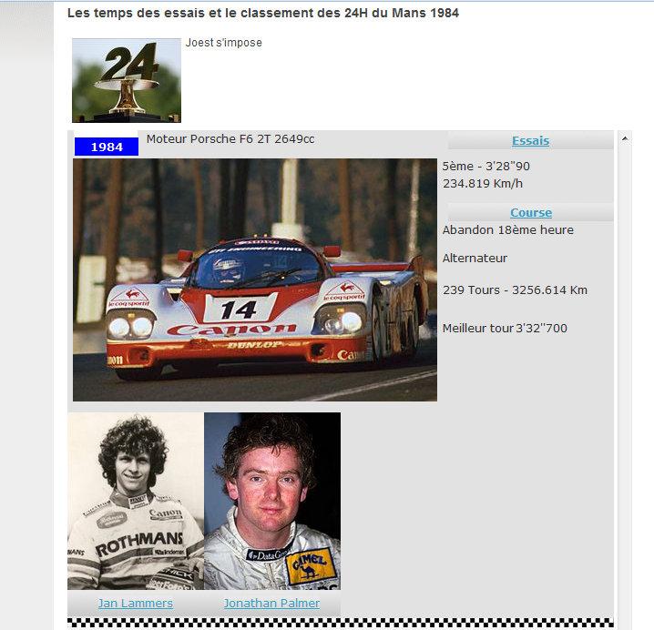 Achats d'Antoine40 Captur27