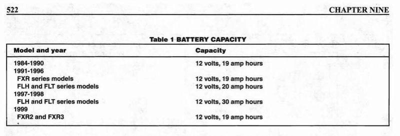 Batterie, coup de mou... Captur10