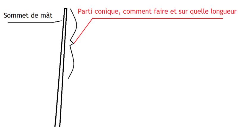 """Thonier """"la Sainte Marie"""" kit au 1/40° par Laguigne43 Sans_t11"""