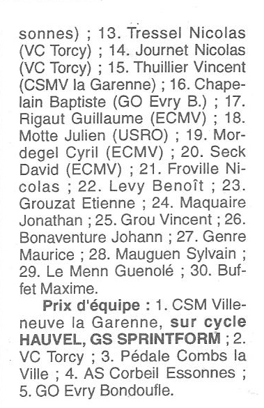 Coureurs et Clubs de Octobre 1993 à Septembre 1996 - Page 42 0_03214