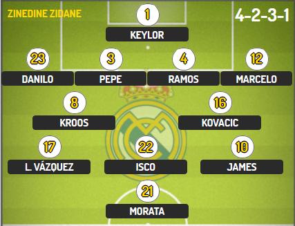 Real Madrid v Deportivo de La Coruña Lineup10