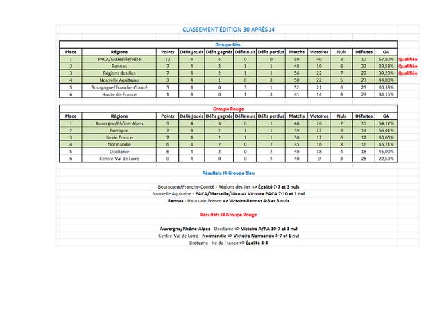 [ED.30 Saison 63] LES INFOS (calendrier, phase de poule, classement...) Classe11