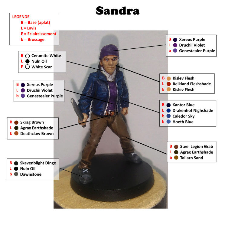 Tutoriels peinture The Walking Dead Sandra10