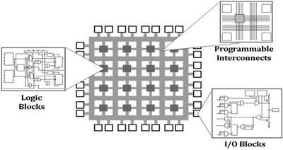 Présentation d'Asperzebre - Page 13 Figure10