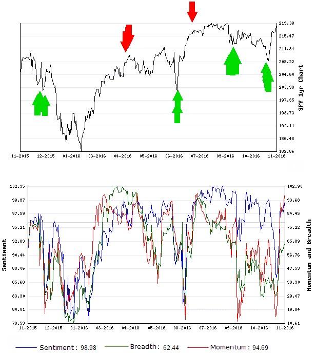 Stocks Trade Signals - Page 10 Short_10