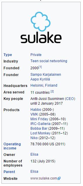 Antti-Jussi Suominen non è più CEO Sulake Staff Sulake10