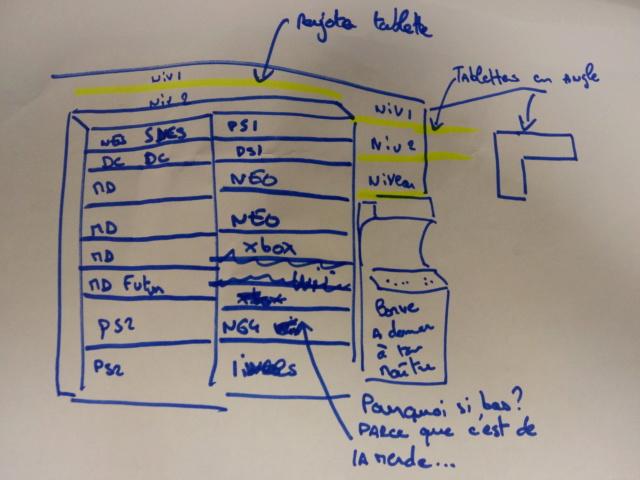 VOTRE COLLECTION OU GAMEROOM EN UNE SEULE PHOTO ! - Page 8 Img_2223