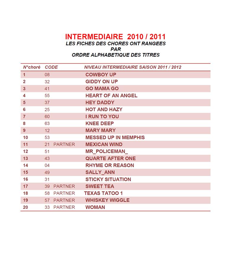 CHORÉGRAPHIES 2010 / 2011  Liste_13