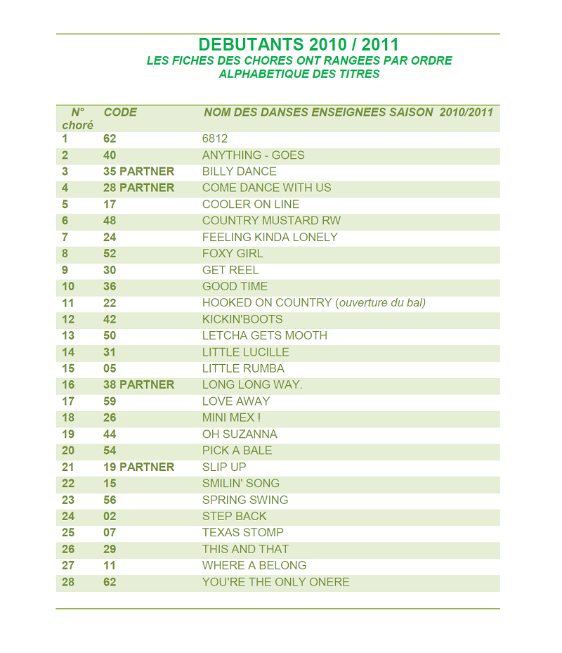 CHORÉGRAPHIES 2010 / 2011  Liste_17