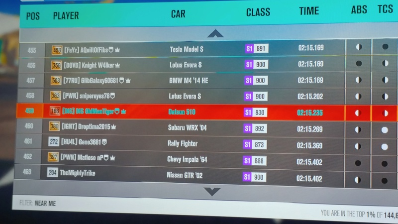 (FH3) RWD/FWD Restricted Cross Highway Trail RESULTS UP 20161211