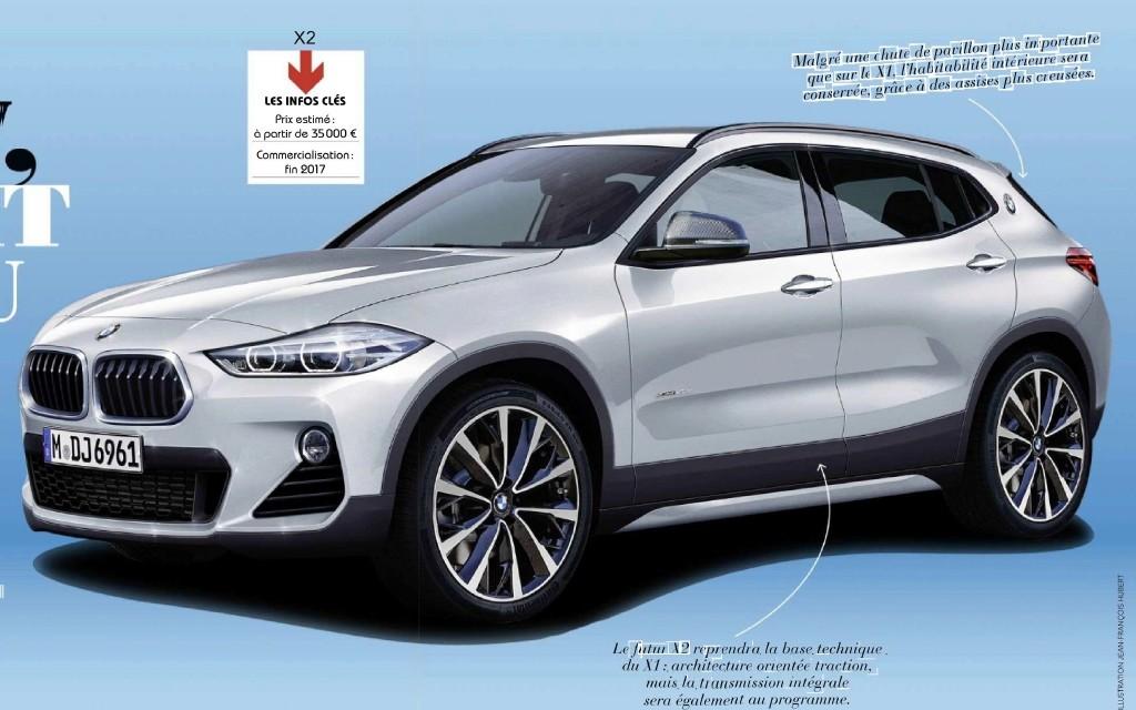 2017 - [BMW] X2 [F39] - Page 5 X211
