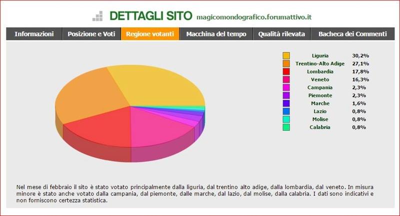 9° attestato - Pagina 2 Grafic11