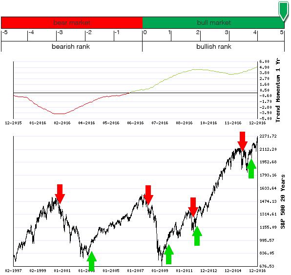 Stocks Trade Signals - Page 10 Long10