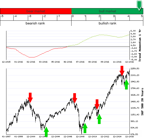 Stocks Trade Signals - Page 10 Long_t10