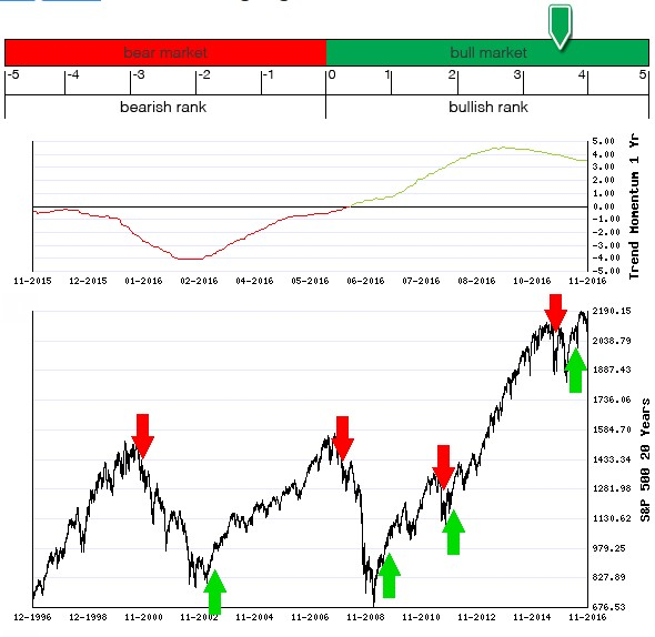Stocks Trade Signals - Page 10 Long_t14