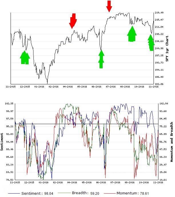 Stocks Trade Signals - Page 10 Short_12