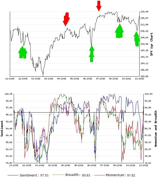 Stocks Trade Signals - Page 10 Short_13
