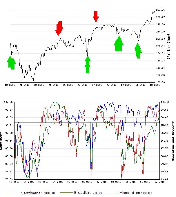 Stocks Trade Signals - Page 10 Short_14