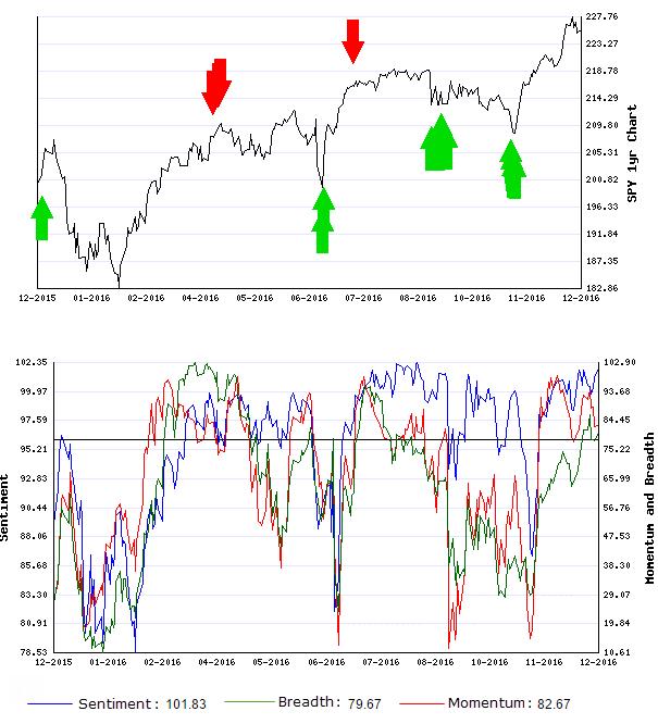 Stocks Trade Signals - Page 11 Short_15