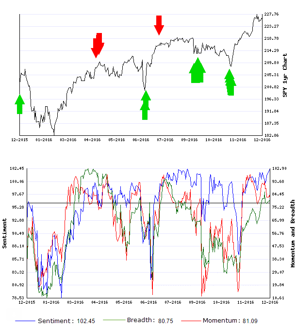 Stocks Trade Signals - Page 11 Short_17