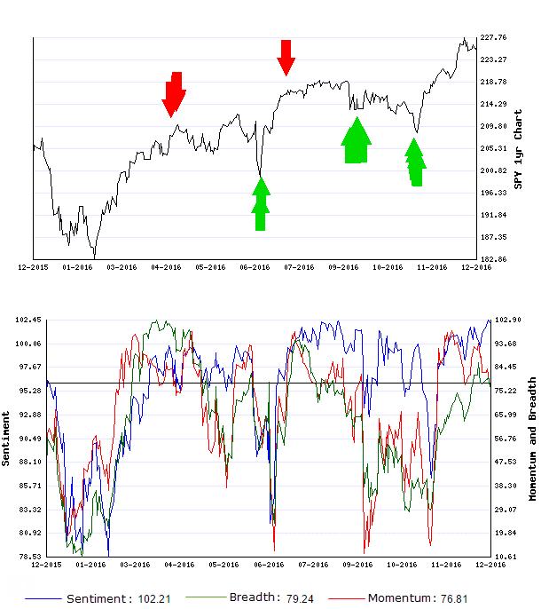 Stocks Trade Signals - Page 11 Short_18