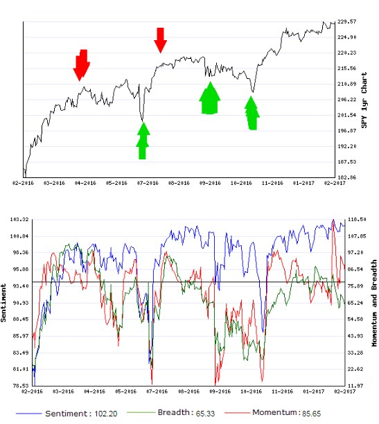 Stocks Trade Signals - Page 12 Short_19