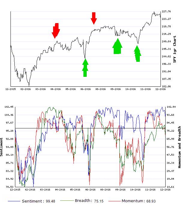 Stocks Trade Signals - Page 11 Short_19