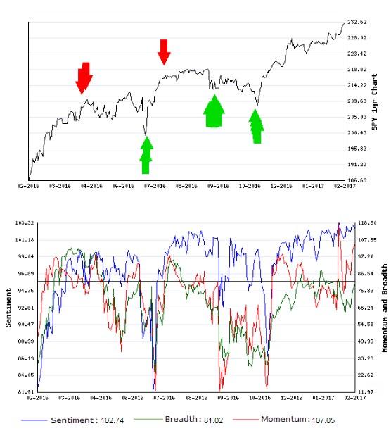 Stocks Trade Signals - Page 12 Short_20