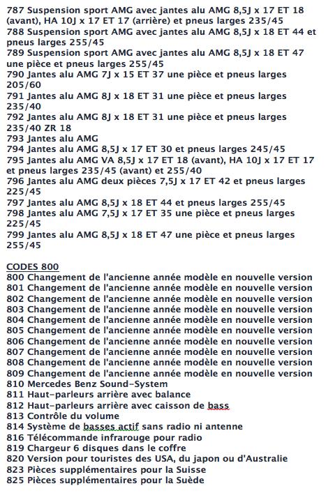 La liste des codes options MB Captur29