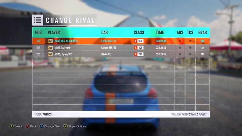 FH3 MNM Leaderboard Attacks #2 (Results Up!) Image24