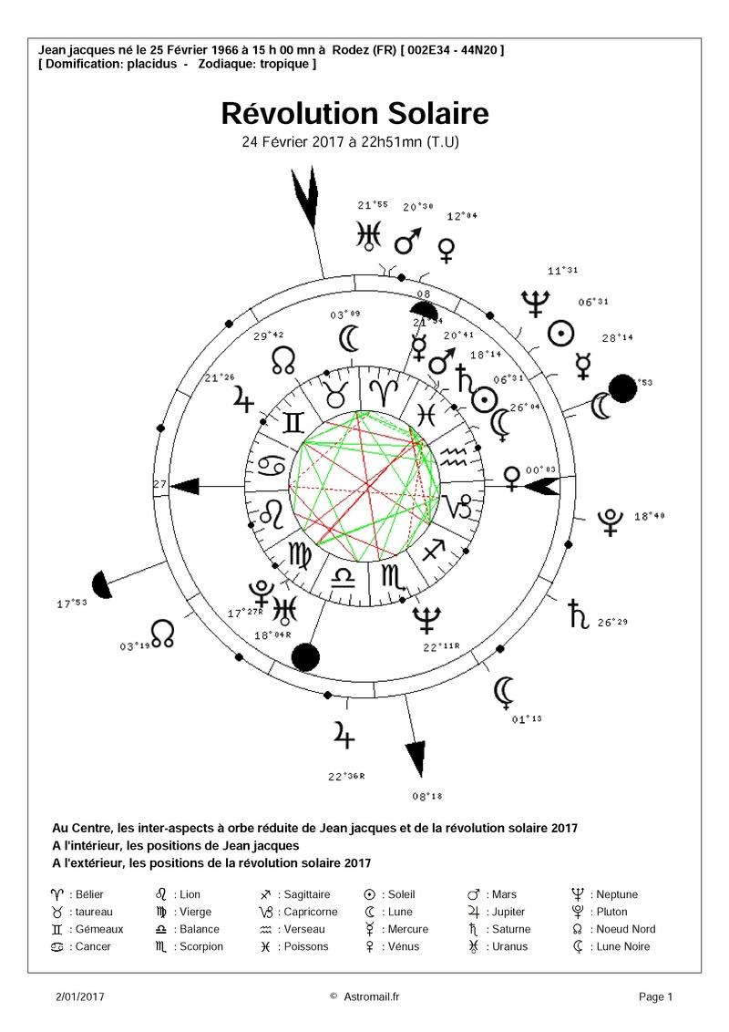 Vénus conjoint venus natal  Astrom12