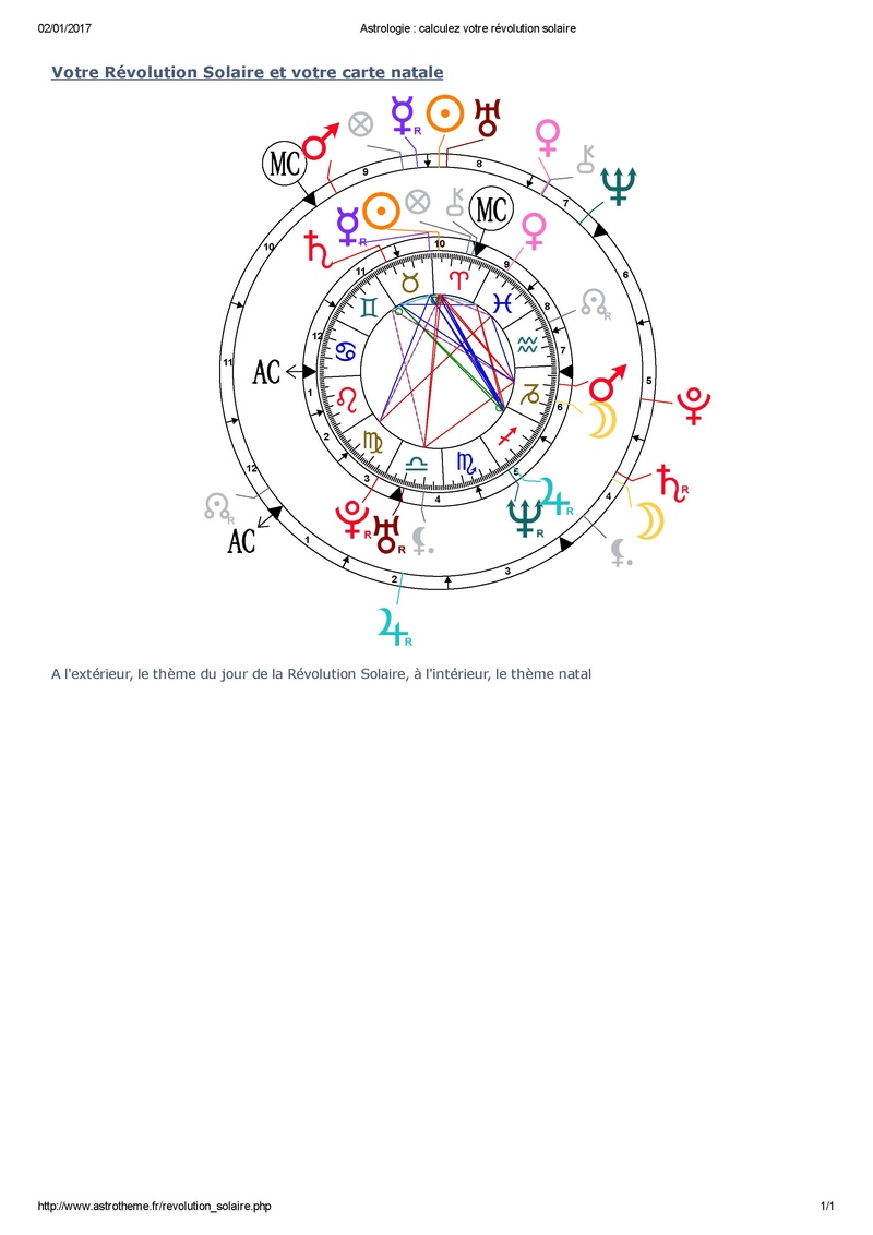 Vénus conjoint venus natal  Carte_11