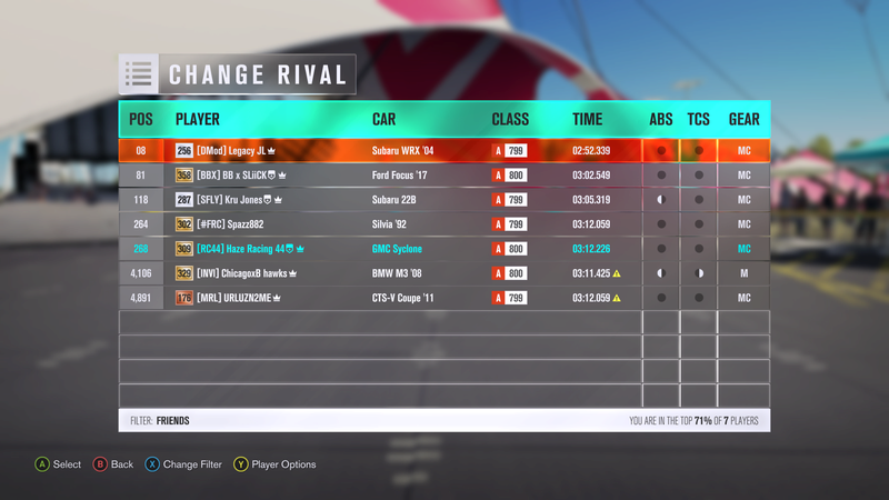 FH3 MNM Leaderboard Attacks #2 (Results Up!) Leader10