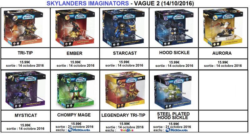 [SI] Skylanders Imaginators vagues 1 & 2 infos et date de sorties Si_v210