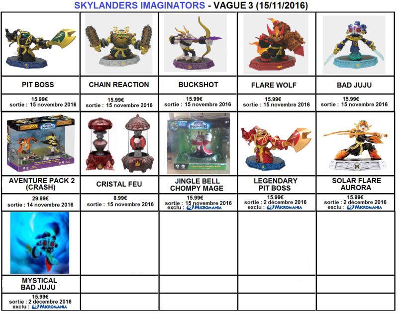 [SI] Skylanders Imaginators vague 3 infos et date de sorties Si_v311