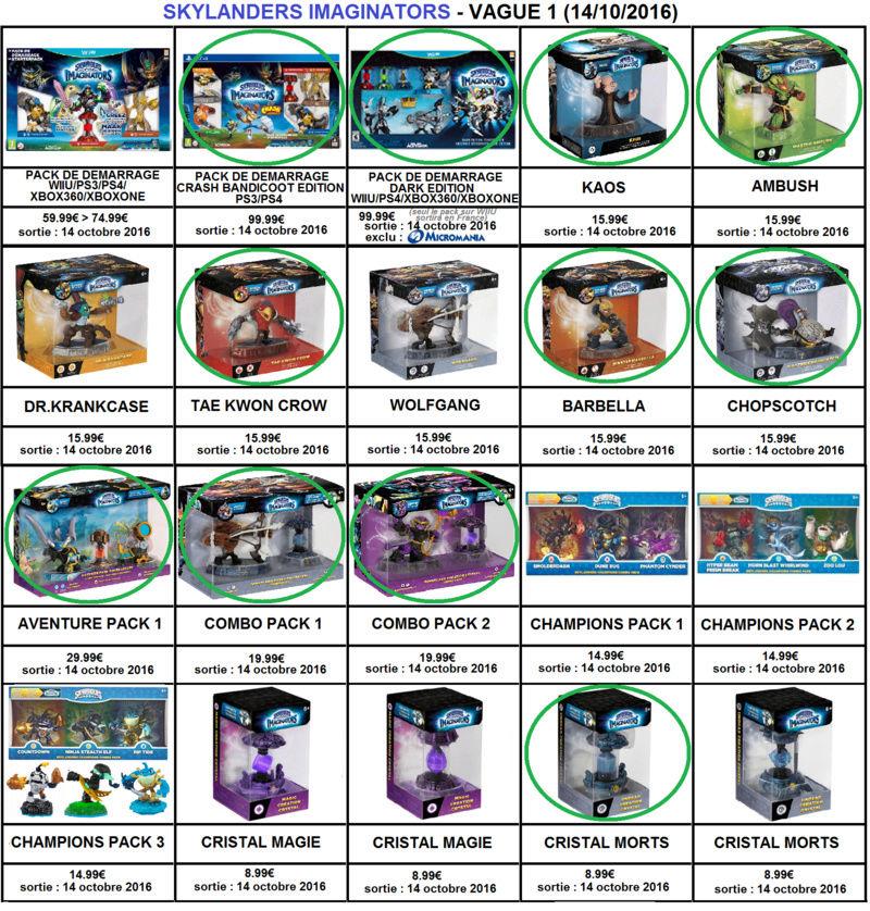 [SI] Tableau récapitulatif pour avoir toutes la collection Imaginators le moins cher possible  Trmcp_22
