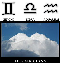 The Elements of Astrology  Img_5810