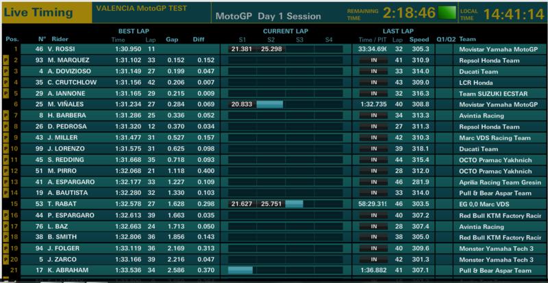 reprise du moto GP à partir de jeudi - Page 4 Captur10