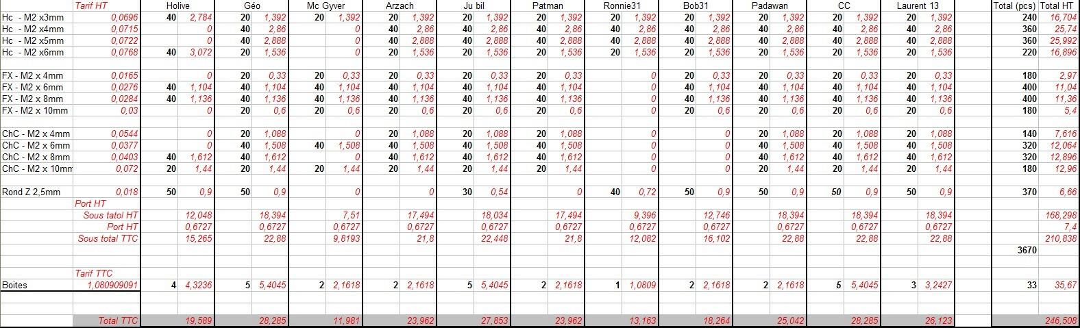 Projet achat groupé visserie M2 - Page 3 Visser10