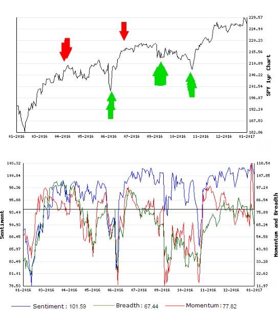 Stocks Trade Signals - Page 12 Short_11