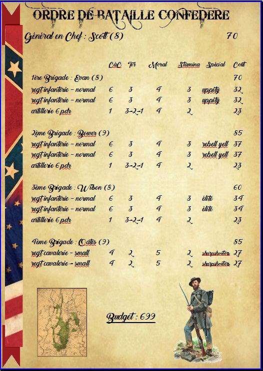 ACW (guerre de Sécession pour les impies que vous êtes...) - Page 2 Odb_du10