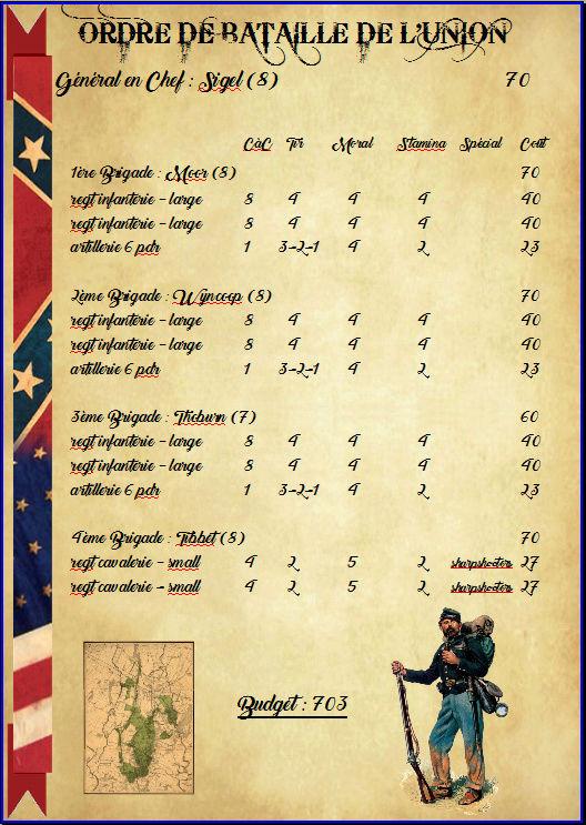 ACW (guerre de Sécession pour les impies que vous êtes...) - Page 2 Odb_du11