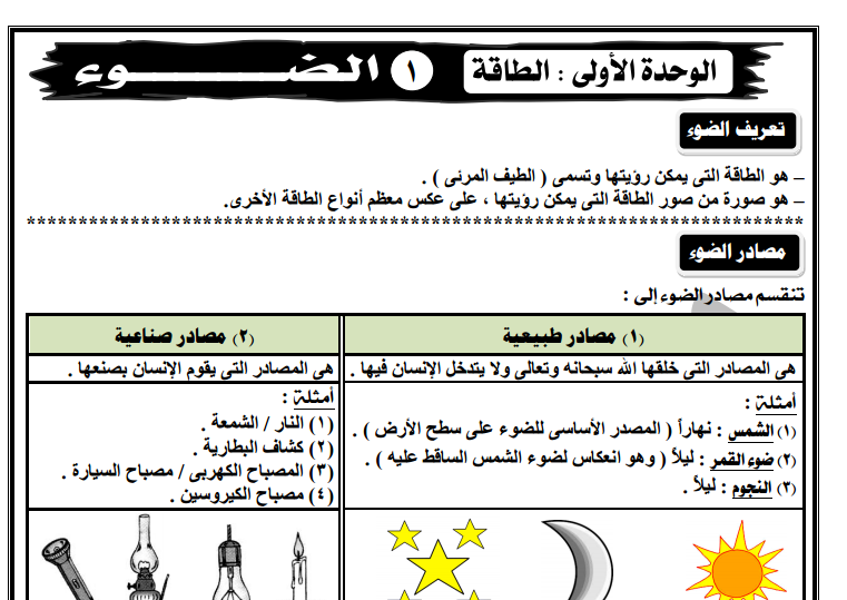ملزمة علوم للصف الخامس الابتدائي للترم الاول 2020 مصطفي شاهين Untitl24