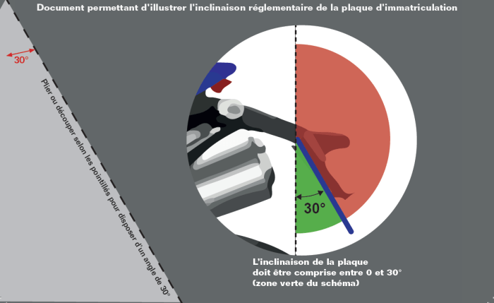 Plaque latérale et réglementation (Dossier)  - Page 4 Captur10