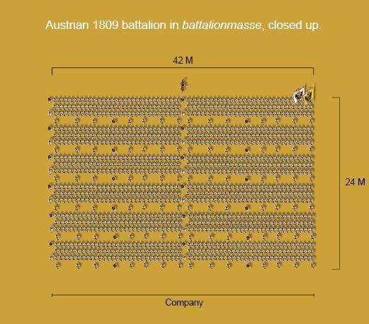 Bataillon d'infanterie autrichienne 1809 Battal10