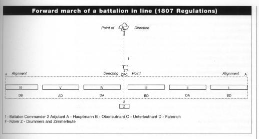 Bataillon d'infanterie autrichienne 1809 Doc10