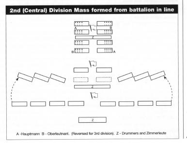 Bataillon d'infanterie autrichienne 1809 Doc_510