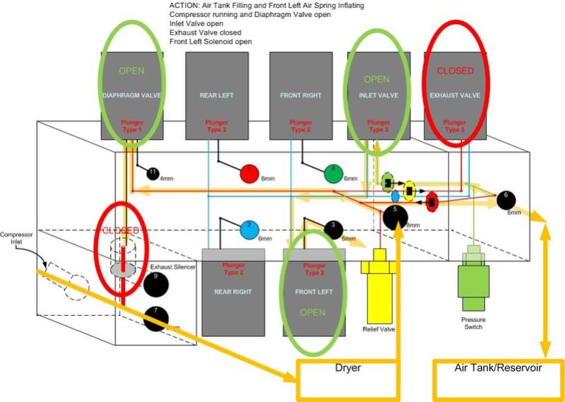 Diagnostique panne suspension - Page 2 Schyma11