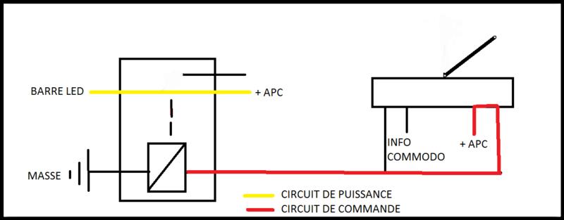 aide schéma de câblage barre led Screen13