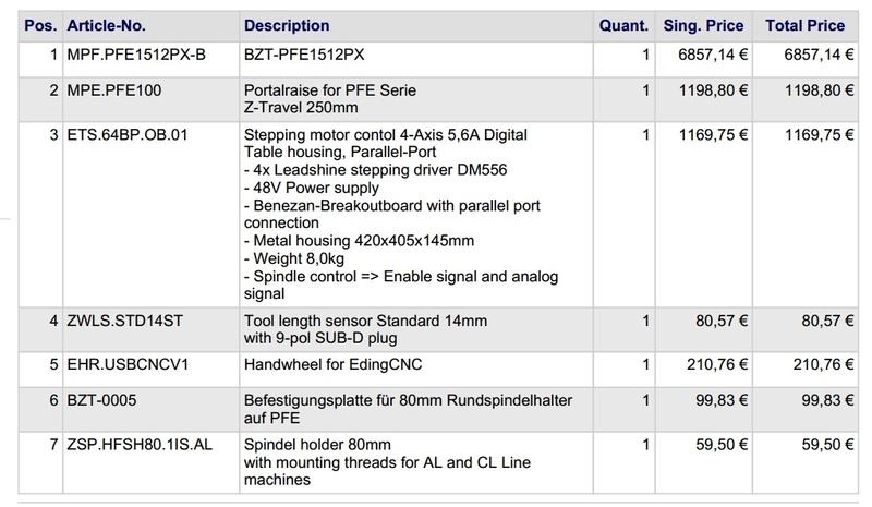 BZT PFE1512PX - Page 2 Sans_t14